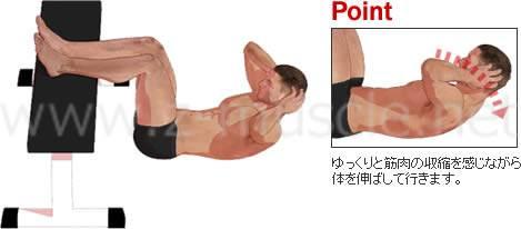 腹筋運動(クランチ) 体を戻す動作  重力にまかせて体を下ろすのではなく、硬く握った握りコブシを