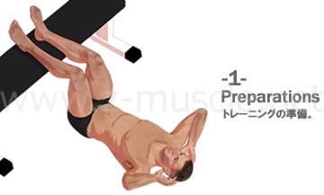 腹筋運動(クランチ):トレーニングの準備 それでは詳細解説の序章として、体を丸めて行う腹筋運動(