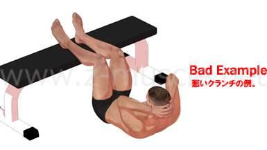 腹筋運動(クランチ):悪い例 こんな腹筋運動はNGだ! | 超図説・筋力トレーニング 文字サイズ